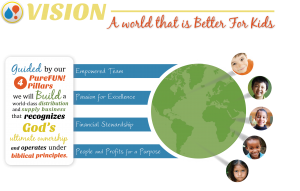 Vision-Mission-Visual-OUTLINED1
